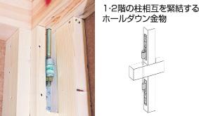 1・2階の柱相互を緊結するホールダウン金物