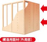 構造用面材(外周部)